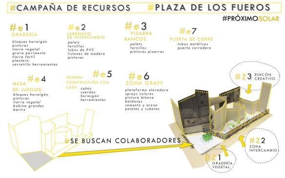 140513 Poster Recursos -01